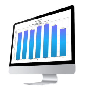 Data report on computer screen