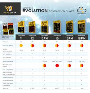 Evolution Comparison Chart